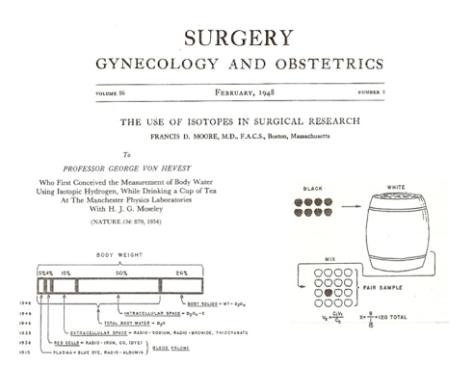 SurgeryGynandObs-FDM