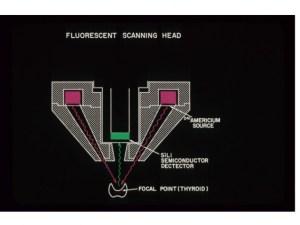 Fluor scan Head